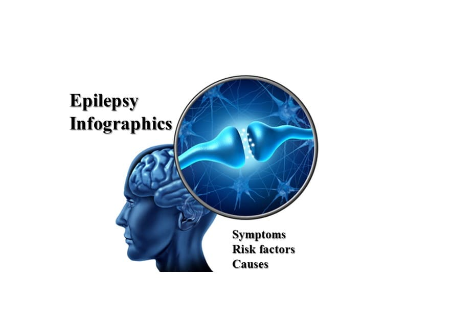 Epilepsy specialist doctor in Hyderabad