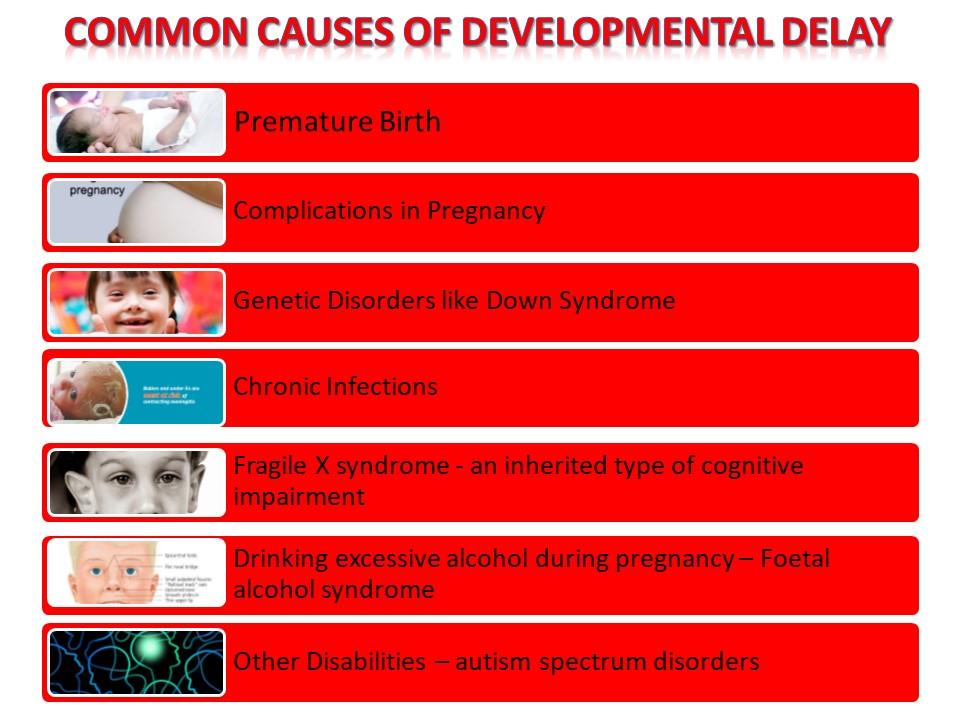 Causes of Developmental Delay in children