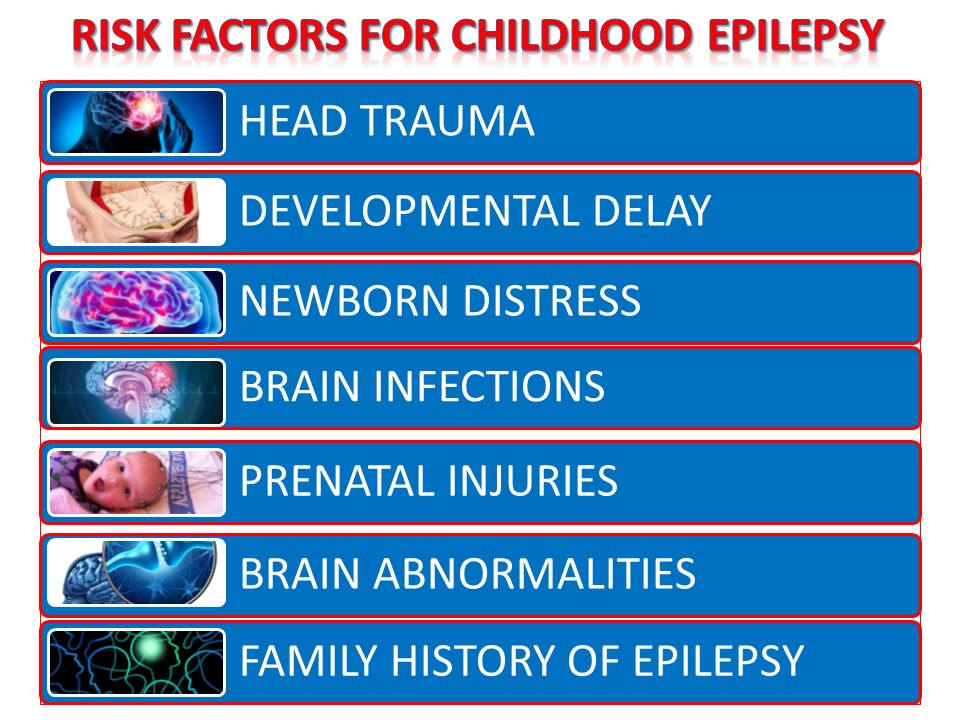 Risk Factors for Epilepsy