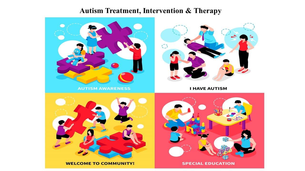 Autism Treatment in Hyderabad